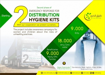 Emergency Response For Distribution Hygiene Kits – Second Phase